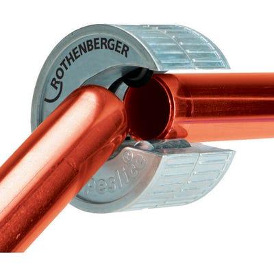 Rothenberger Pipeslice 28mm